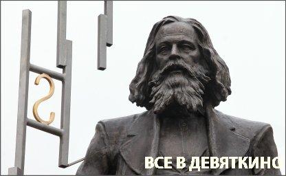 бульвар менделеева Девяткино